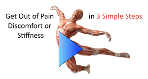 Get Out Of Pain, Discomfort or Stiffiness in 3 Simple Steps